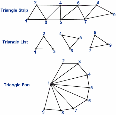 geometry modes.png