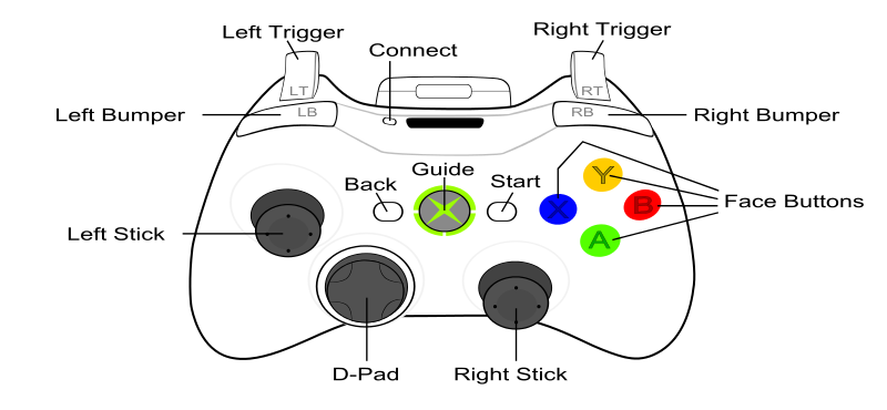 360 controller.png